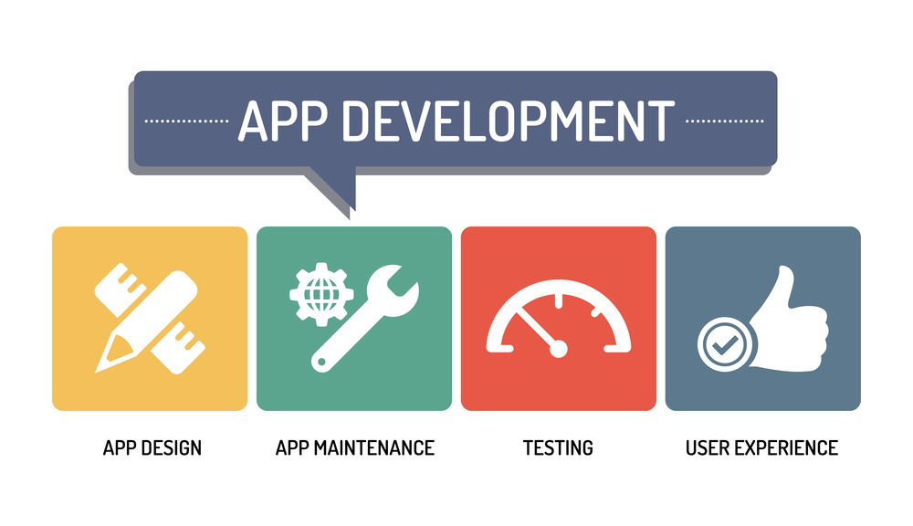 The Trends Increasing Demand for Mobile App Development in The Healthcare Industry